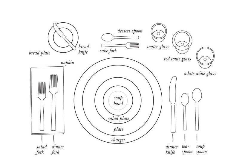 Cutlery - knife and spoon are to the right of the plate and forks to the left. Cutlery should be placed in order of use working from the outside in with ...  sc 1 st  Posh \u0026 Pans & 5 Secrets to Setting the Perfect Dinner Table! - posh\u0026amp;pans
